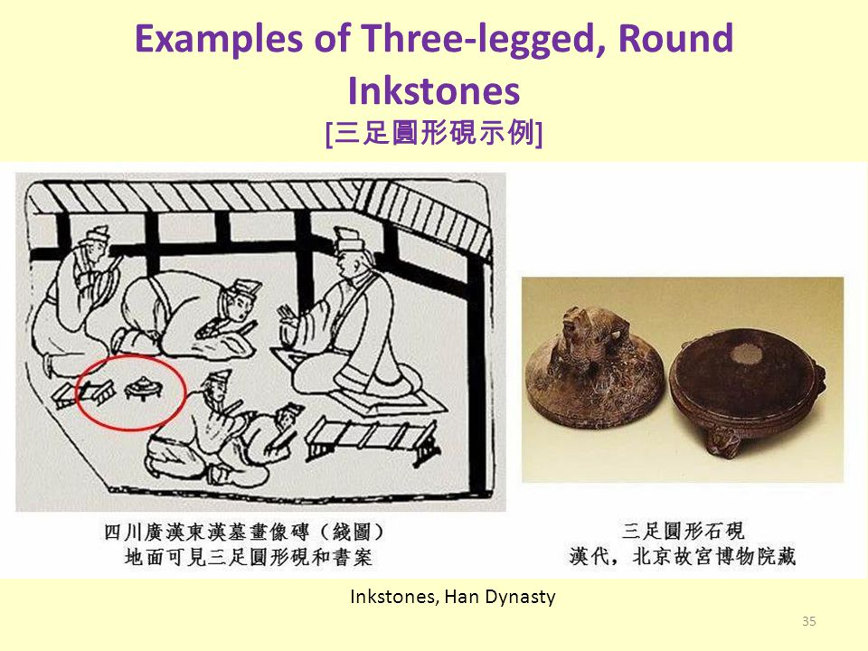 Examples of Three-legged, Round Inkstones [三足圓形硯示例]